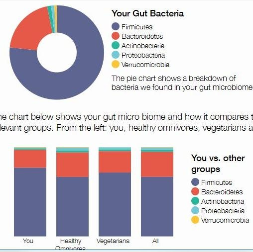 My bacteria and yours – telling stories